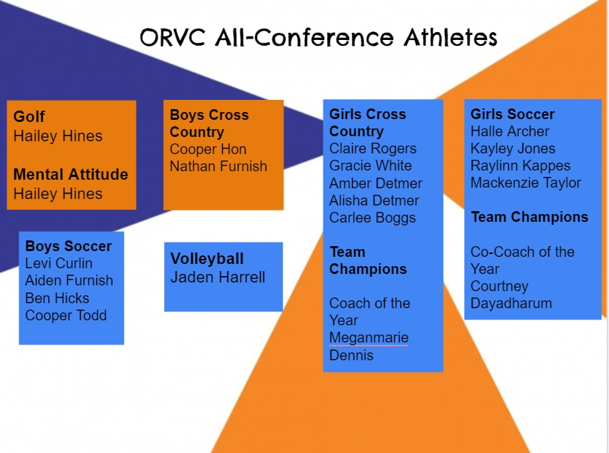 orvc_all_conference_2021