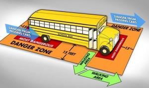 school-bus-danger-zones_sm1