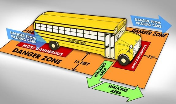 school-bus-danger-zones_sm1